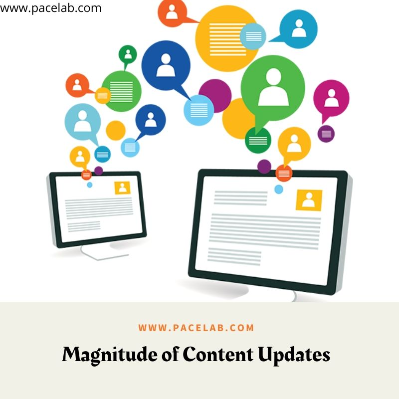 """Magnitude of Content Updates- Pacelab Seo agency london"""""""