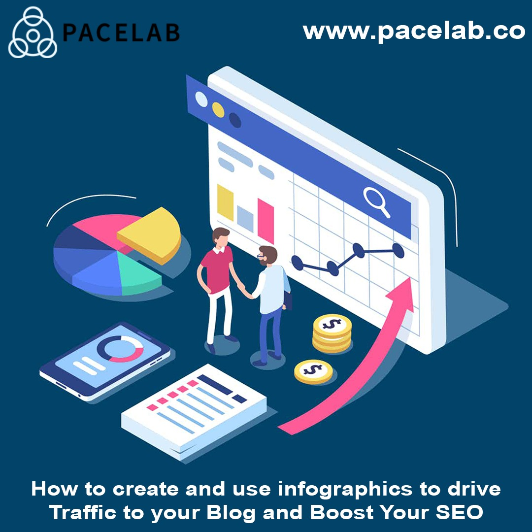 """Drive Traffic to Your Blog""-Pacelab seo london"