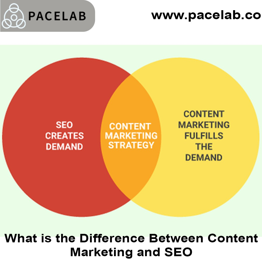 """Content Marketing And SEO""-Pacelab Seo agency london"