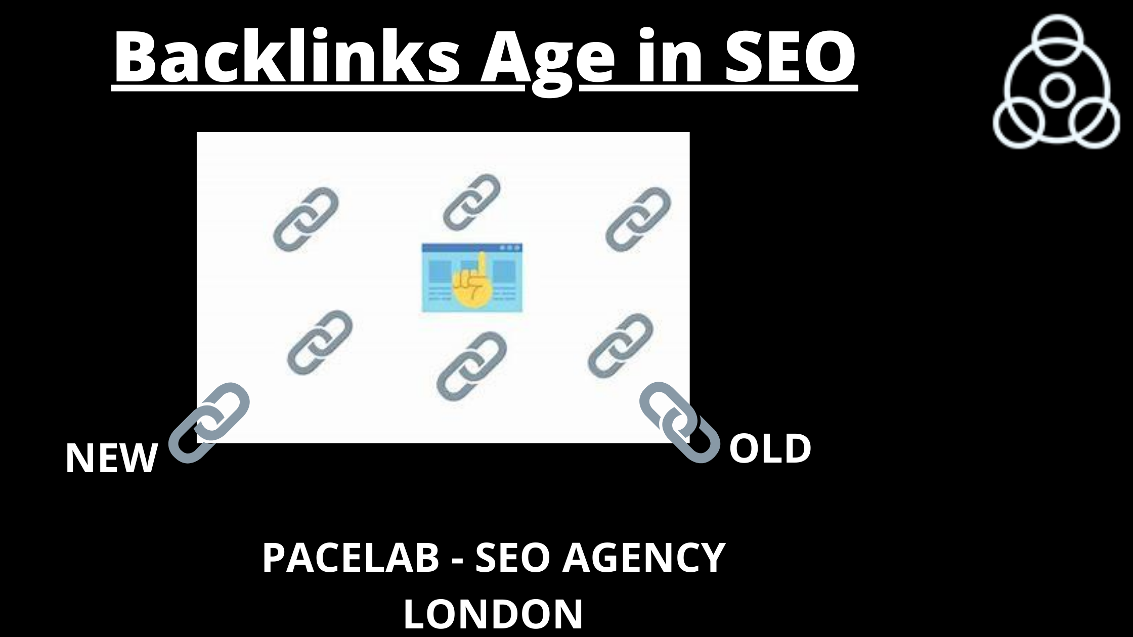 """Backlinks Age- Pacelab Seo Agency London"""