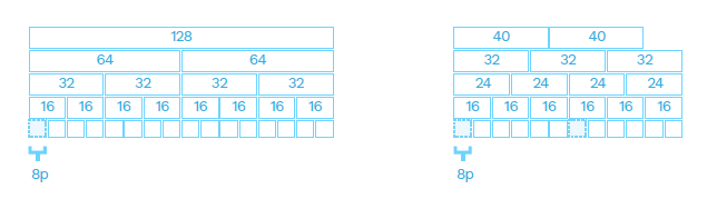 Web Design Basics - Grid Layouts 11